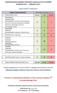 harmonogram odbioru odpadów IV-VI 2017r.