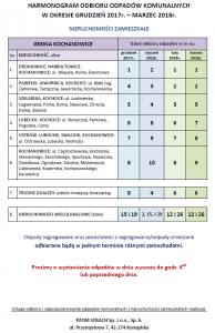 harmonogram odbioru odpadów XII 2017r. - III 2018r.