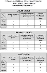 harmonogram odbioru odpadów VII - IX 2019r. DRONIOWICE, HARBUŁTOWICE, JAWORNICA