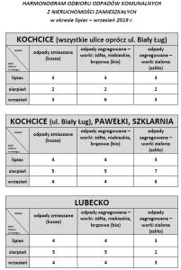 harmonogram odbioru odpadów VII - IX 2019r. KOCHCICE, PAWEŁKI, SZKLARNIA, LUBECKO