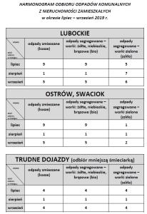 harmonogram odbioru odpadów VII - IX 2019r. LUBOCKIE, OSTRÓW, SWACIOK, trudne dojazdy