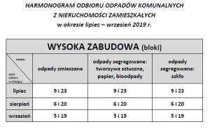 harmonogram odbioru odpadów VII - IX 2019r. wysoka zabudowa