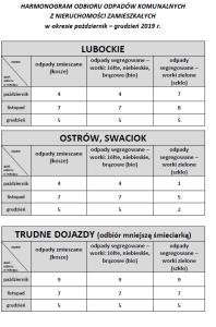 harmonogram odbioru odpadów X-XII 2019r. LUBOCKIE, OSTRÓW, SWACIOK, trudne dojazdy