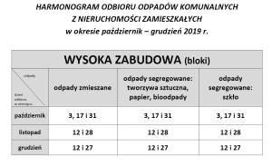 harmonogram odbioru odpadów X-XII 2019r. bloki