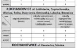 Wywóz odpadów Kochanowice